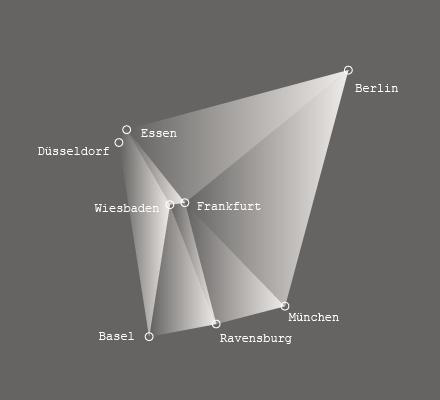 copyright Mike Hofmaier mikhof Kommunikationsdesign Gestaltung Ausstellungen Deutschland