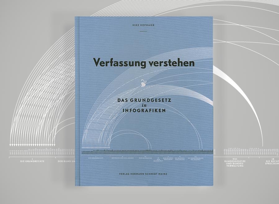 Mike Hofmaier mikhof Kommunikationsdesign Verfassung Cover verstehen Verlag Hermann Schmidt Mainz