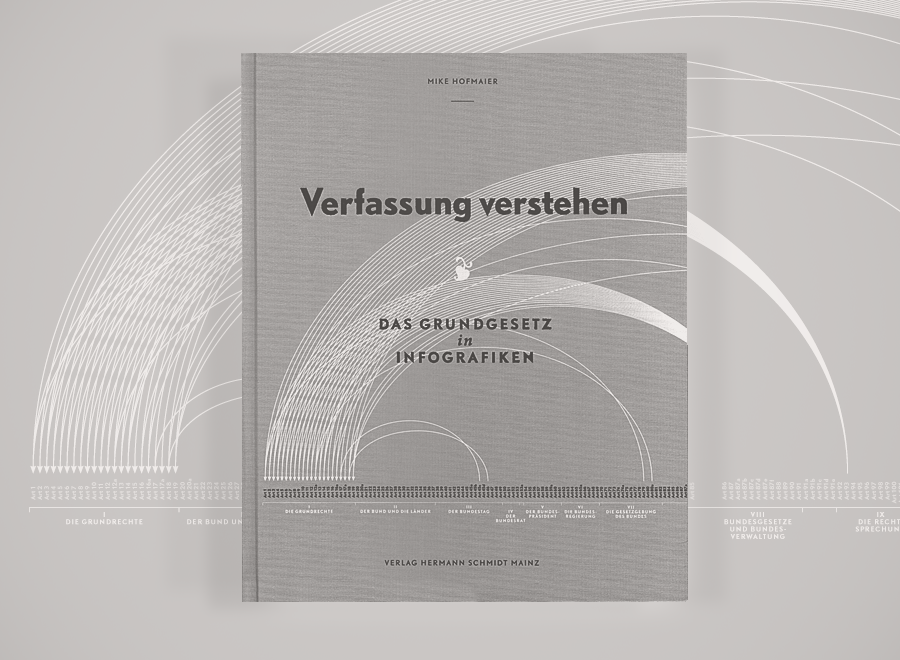 Mike Hofmaier mikhof Kommunikationsdesign Verfassung verstehen Verlag Hermann Schmidt Mainz